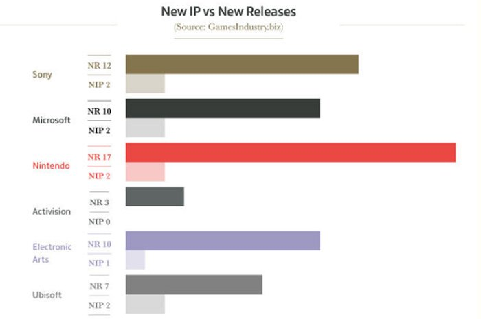 New Ip new release